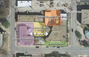 Goddard Center Concept