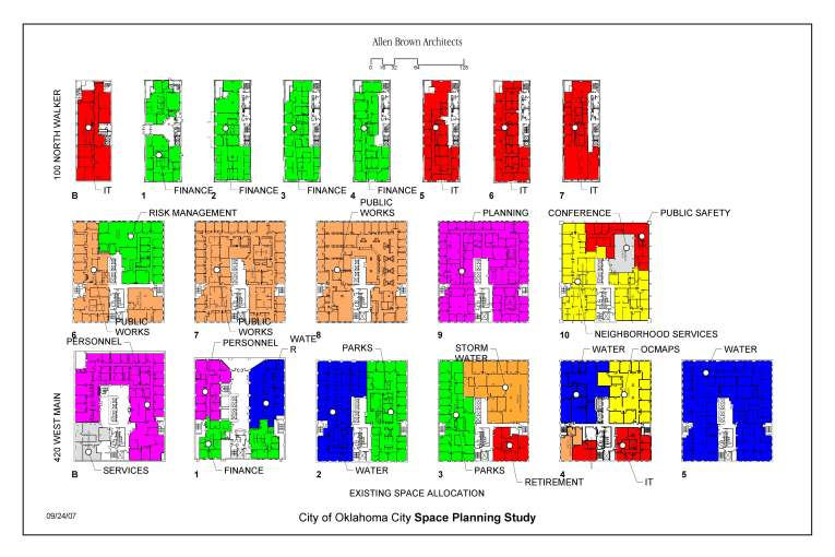 City of Oklahoma City Space Planning